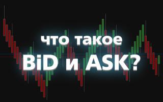 Что такое Bid и Ask на бирже криптовалют?