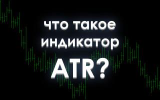 Что такое индикатор ATR и как им пользоваться?