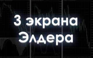 Стратегия «3 экрана Элдера» — настройка и работа с сигналами