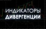 Как работать с индикаторами дивергенции на криптовалютах?