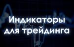 Виды популярных индикаторов для трейдинга криптовалютами