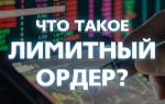 Понятие лимитного ордера на примере криптовалютной биржи