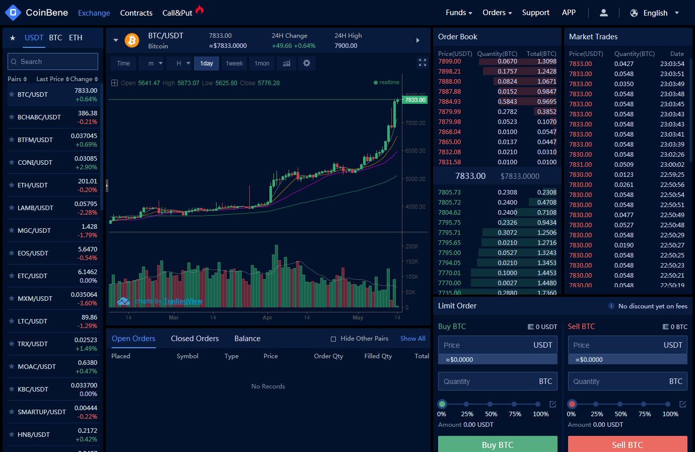 Интерфейс страницы торгов