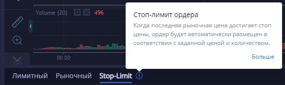 Stop Limit