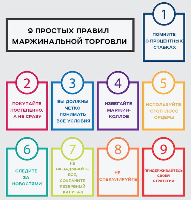 9 правил маржинальной торговли