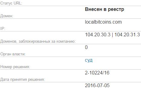 Блокировка домена com