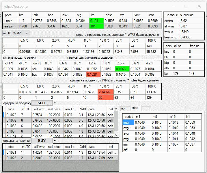 Бот для биржи indx