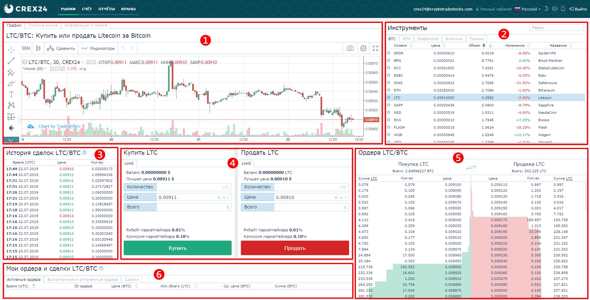 Интерфейс биржи