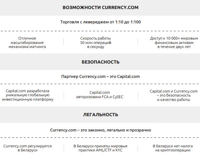 Возможности Currency