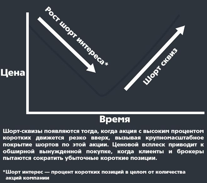 Пояснение к понятию